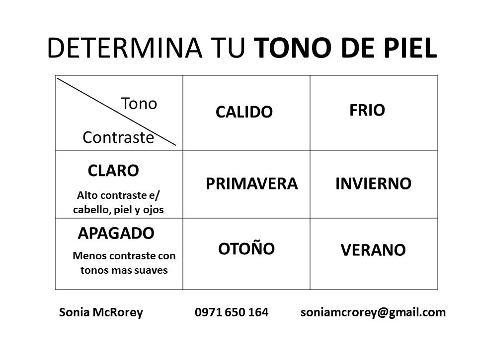TONO DE PIEL -UNICANAL-ASESORAdeIMAGEN-SoniaMcRorey